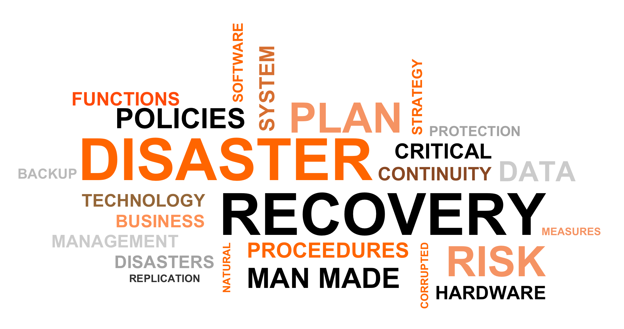 Veeam – Disaster Recovery Solution