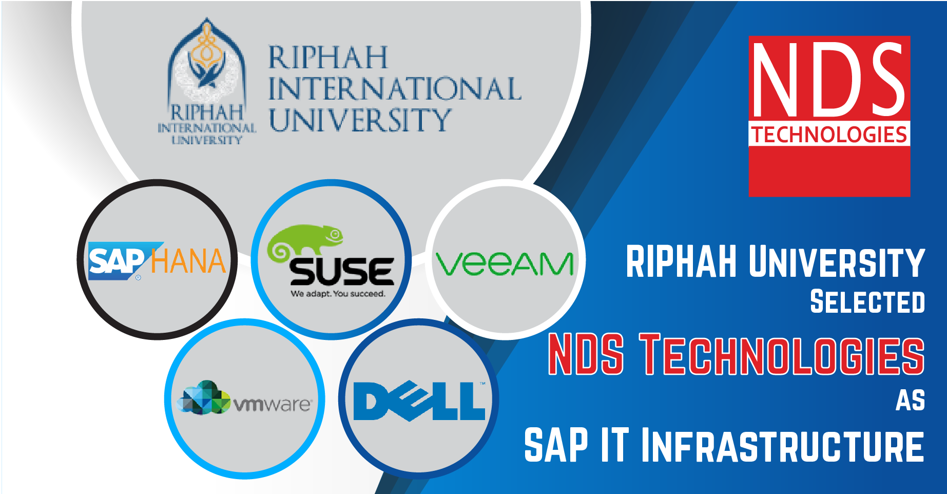 RIPHAH International University selected NDS Technologies as SAP IT infrastructure
