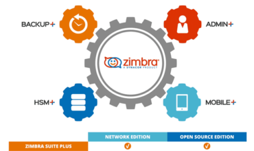 Zimbra Open Source Versus Network Edition: Which Way to Go?